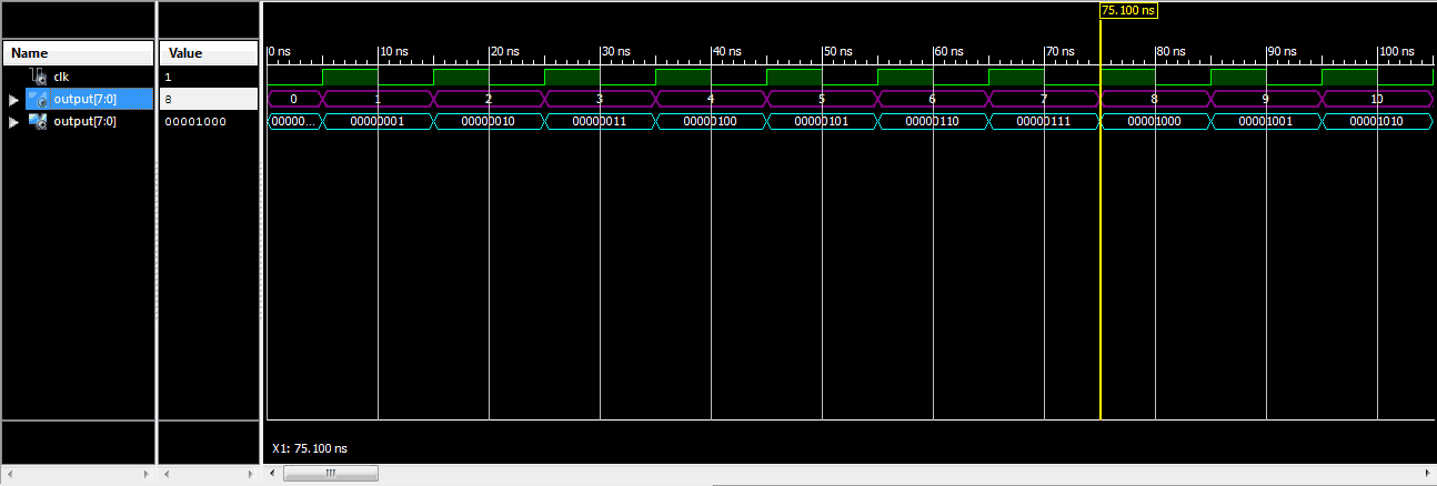 Square wave on Elbert Spartan 3 FPGA Board