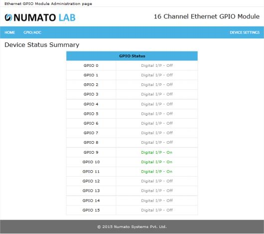 16 Channel Ethernet GPIO Module Device Status Summary