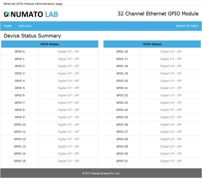 32 Channel Ethernet Device Status Summary