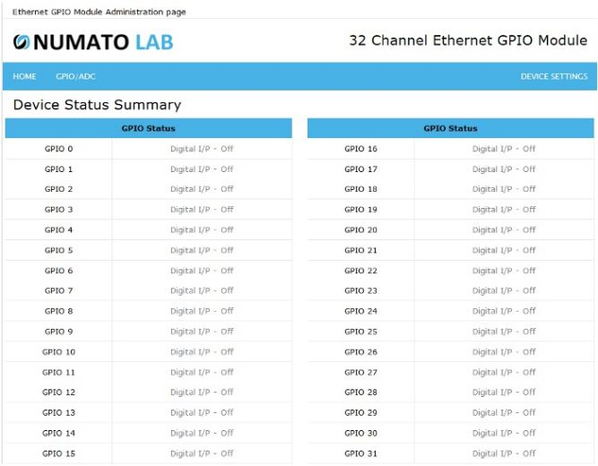 32 Channel Ethernet Device Status Summary1