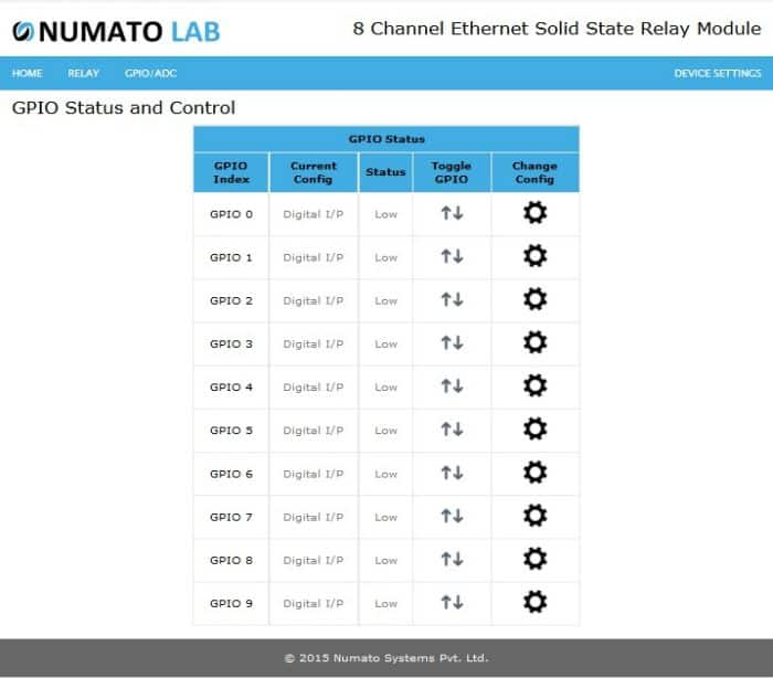 8 Channel Ethernet SS GPIO Status and Control