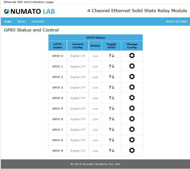 GPIO Status and Contro
