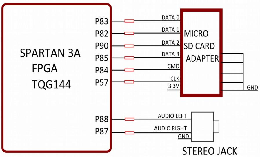 elbertv2-microsd_audio