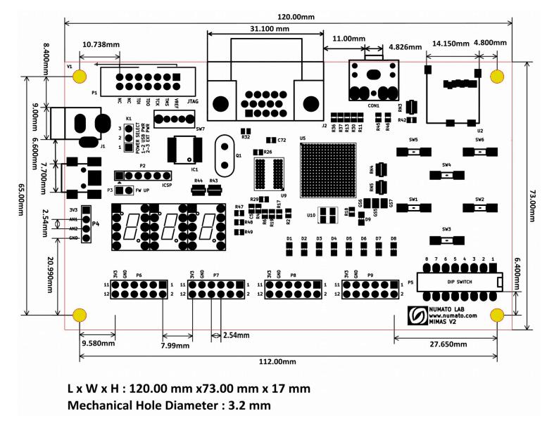 mimasv2-dimensions