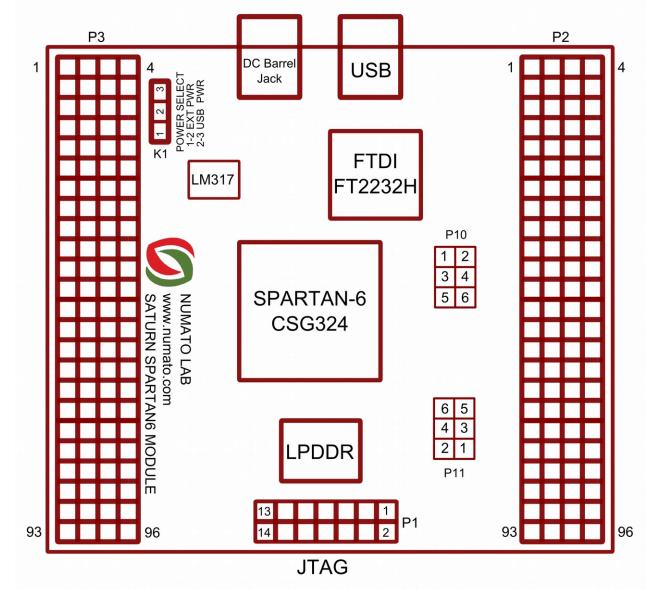 saturnspartan6-condiagram