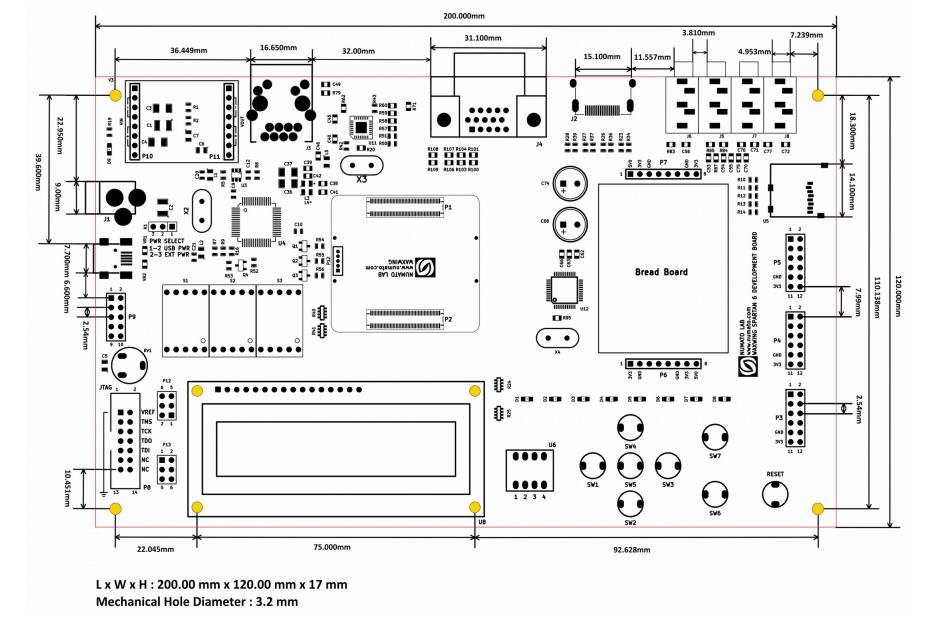 waxwingfpga-dimensions
