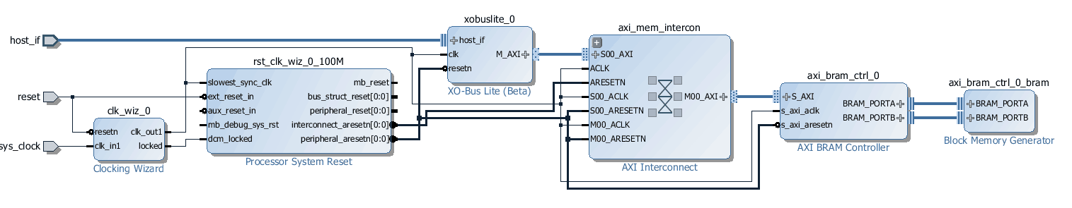xobus_lite_final_diagram_