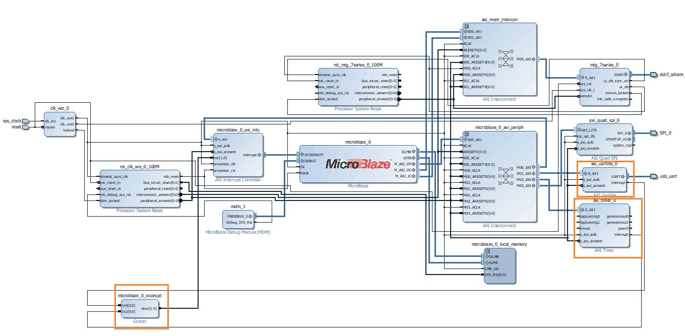 Vivado Design Suite – Create Microblaze based design using