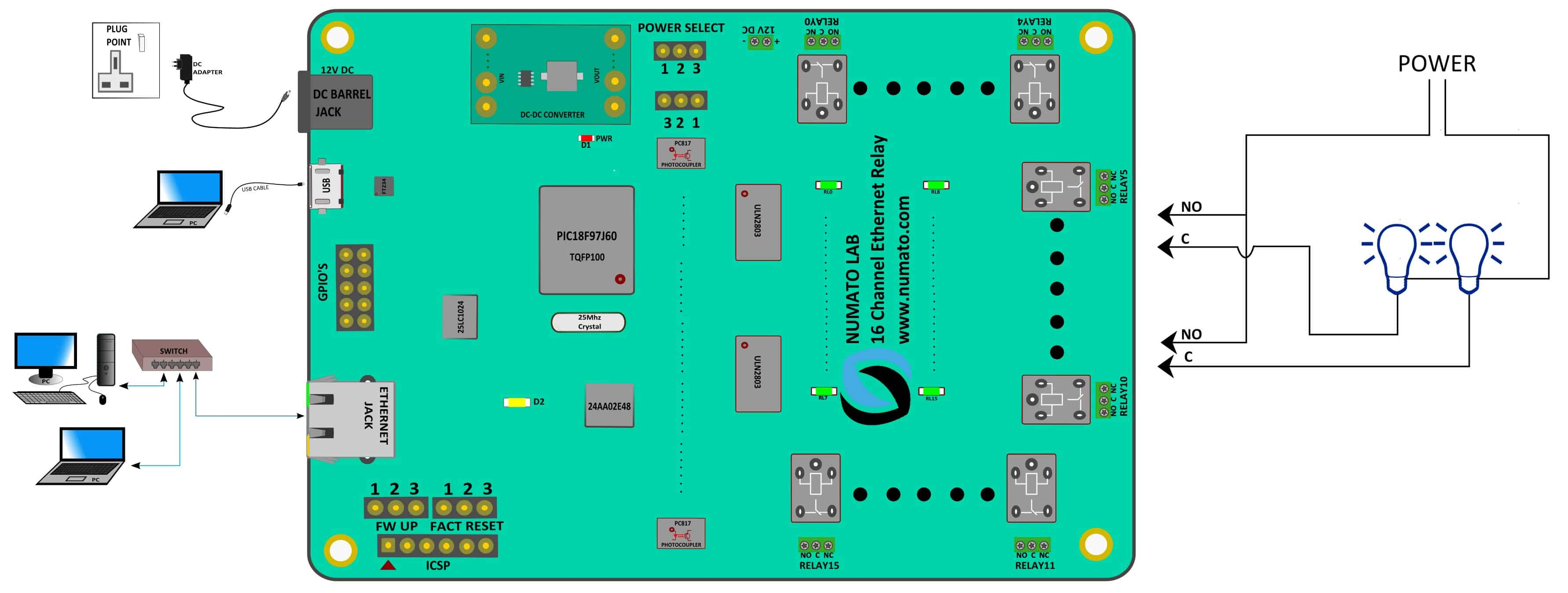 16 Channel Ethernet Relay Module Numato Lab Help Center The Schematics Is Pretty Simple Quotvoltage Selectorquot Switch Above Image Shows Basic Connection Diagram That Can Be Used In Most Of Situations Same For Both Ac And Dc Loads