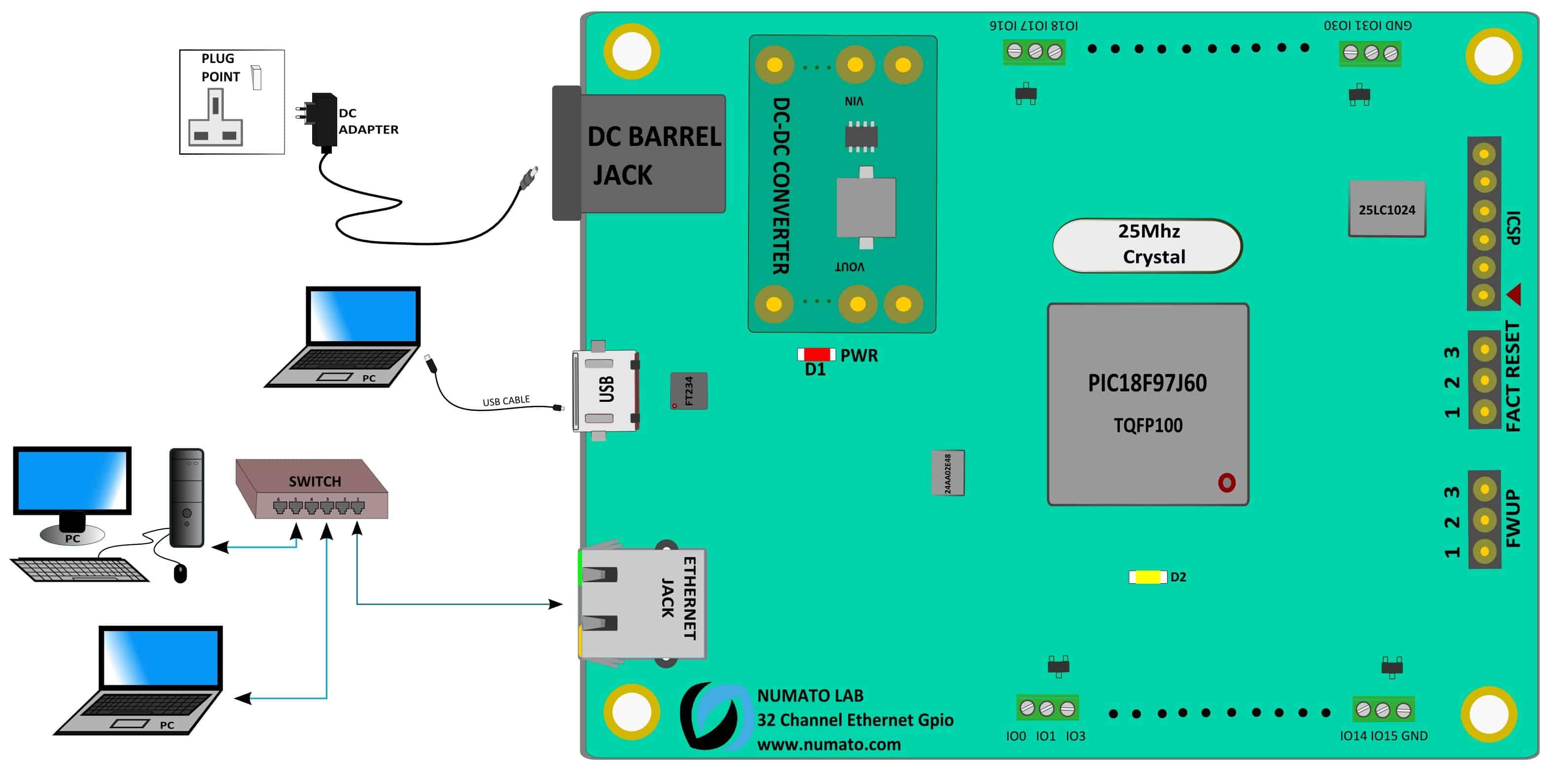 32 Channel Ethernet GPIO Module With Analog Inputs – Numato Lab Help ...