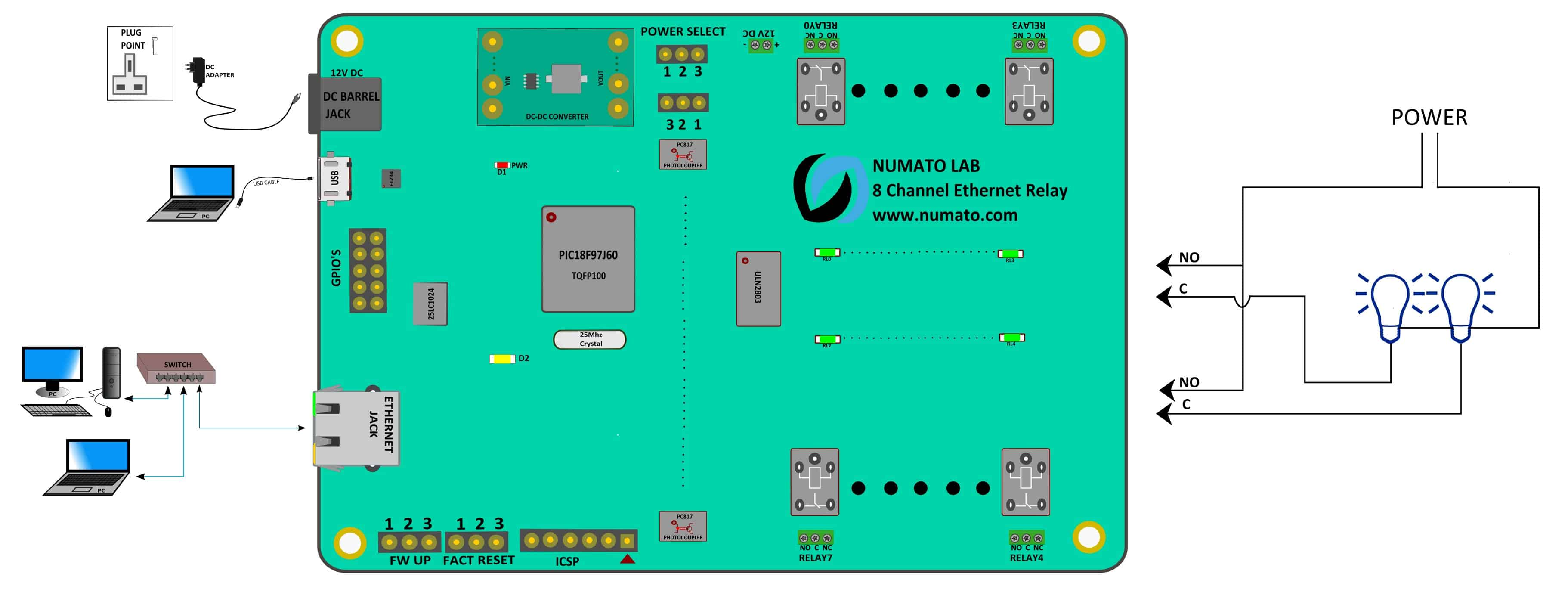 8 Channel Ethernet Relay Module – Numato Lab Help Center