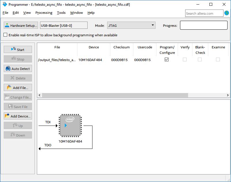 FTDI Asynchronous FIFO Interfacing with Telesto | Numato Lab