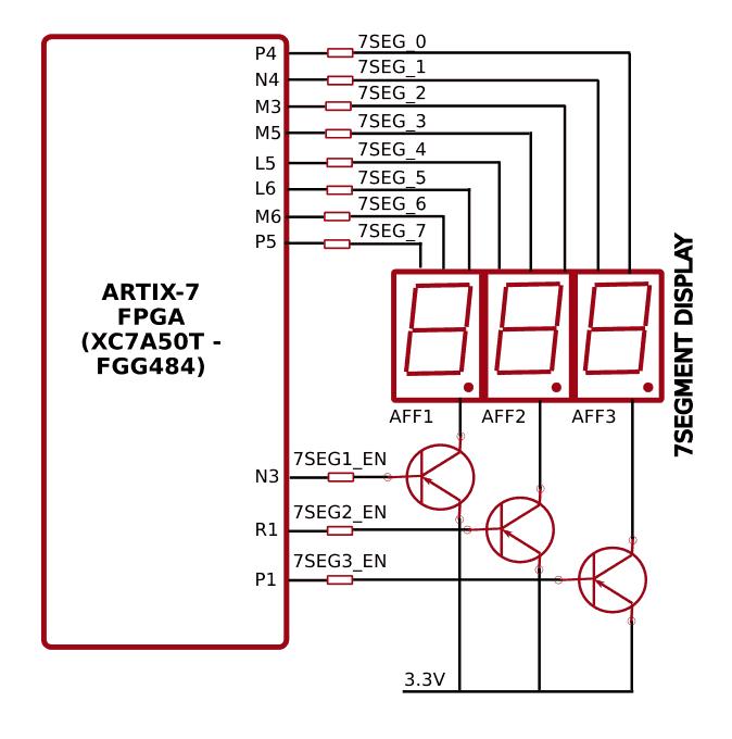 Mimas Artix 7 FPGA Development Board with DDR SDRAM and