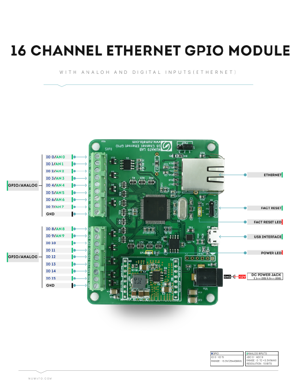 Remarkable 16 Channel Ethernet Gpio Module With Analog Inputs Numato Lab Wiring Cloud Oideiuggs Outletorg