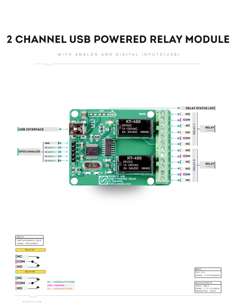 2 Channel USB Powered Relay Module - Wire Diagram