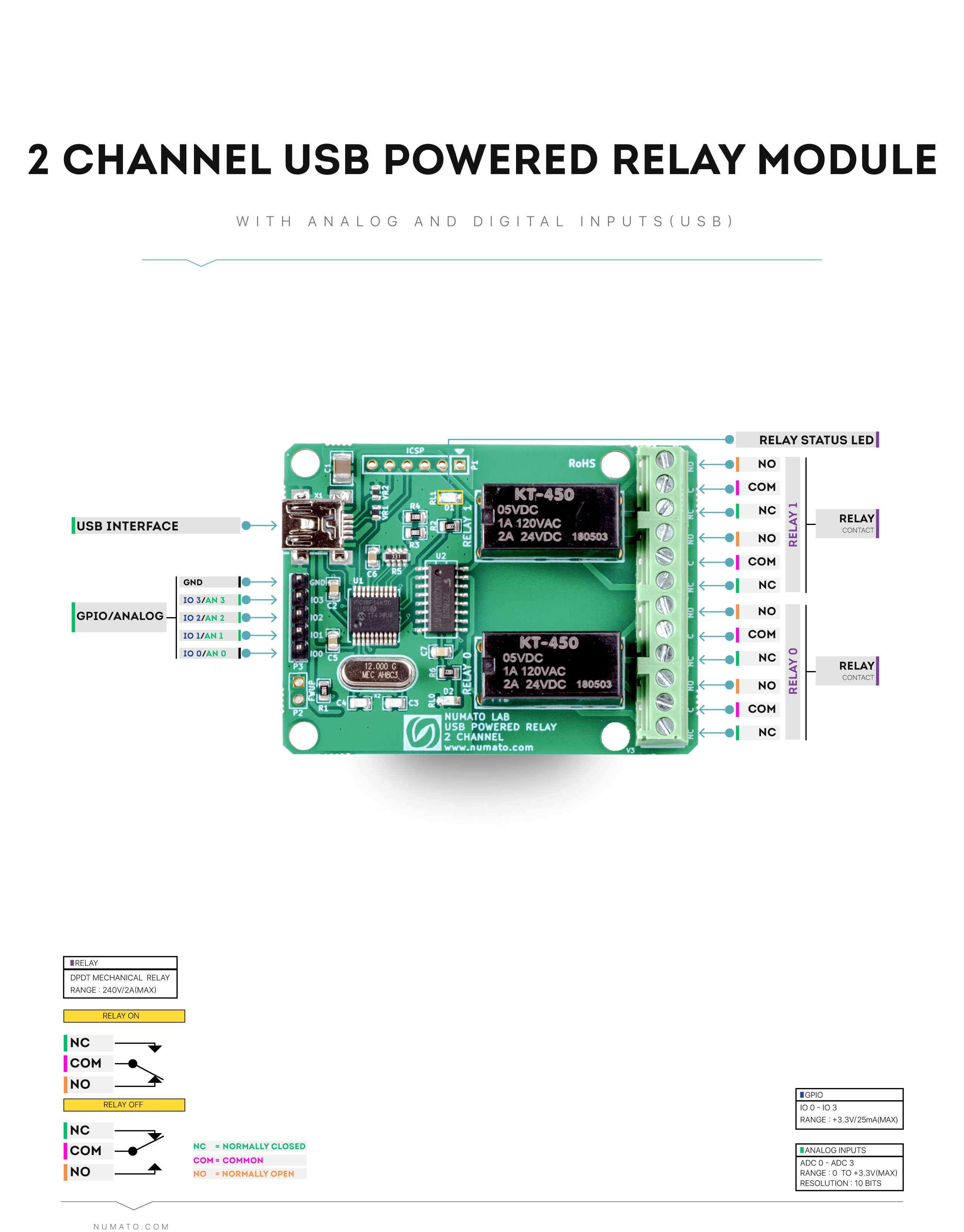 2 Channel USB Powered Relay Module With GPIO | Numato Lab