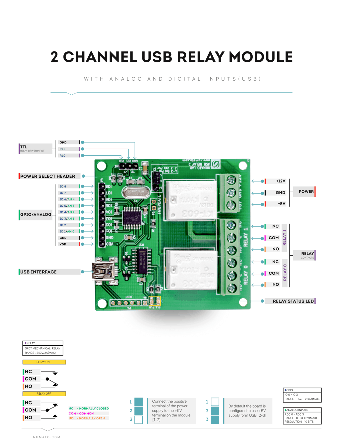 2 Channel USB Relay Module With GPIO And Analog Inputs | Numato Lab