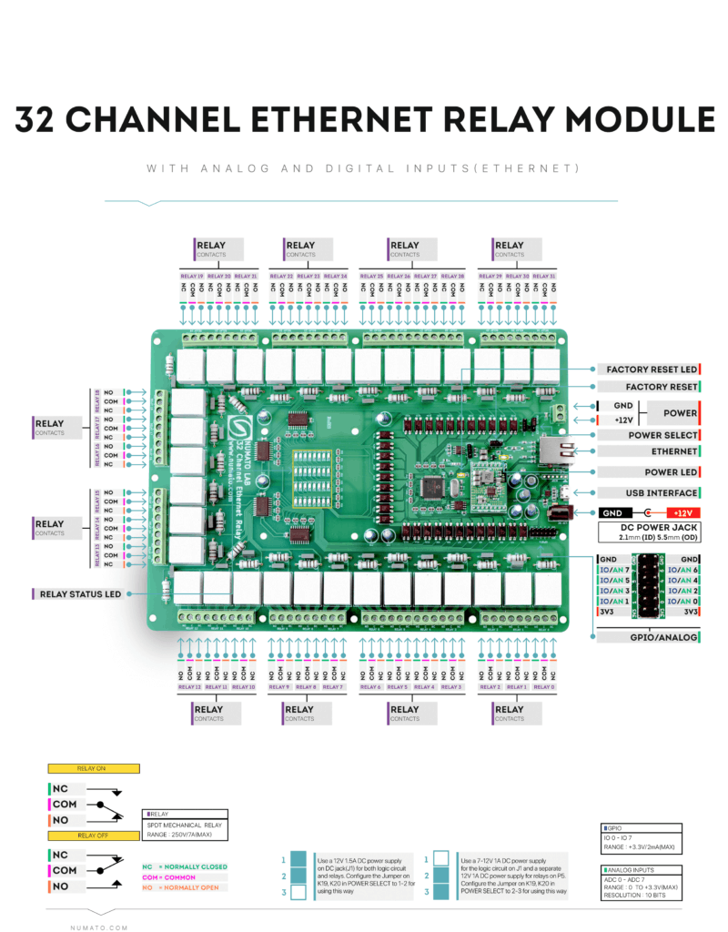 32 Channel Ethernet Relay Module - Wire Diagram