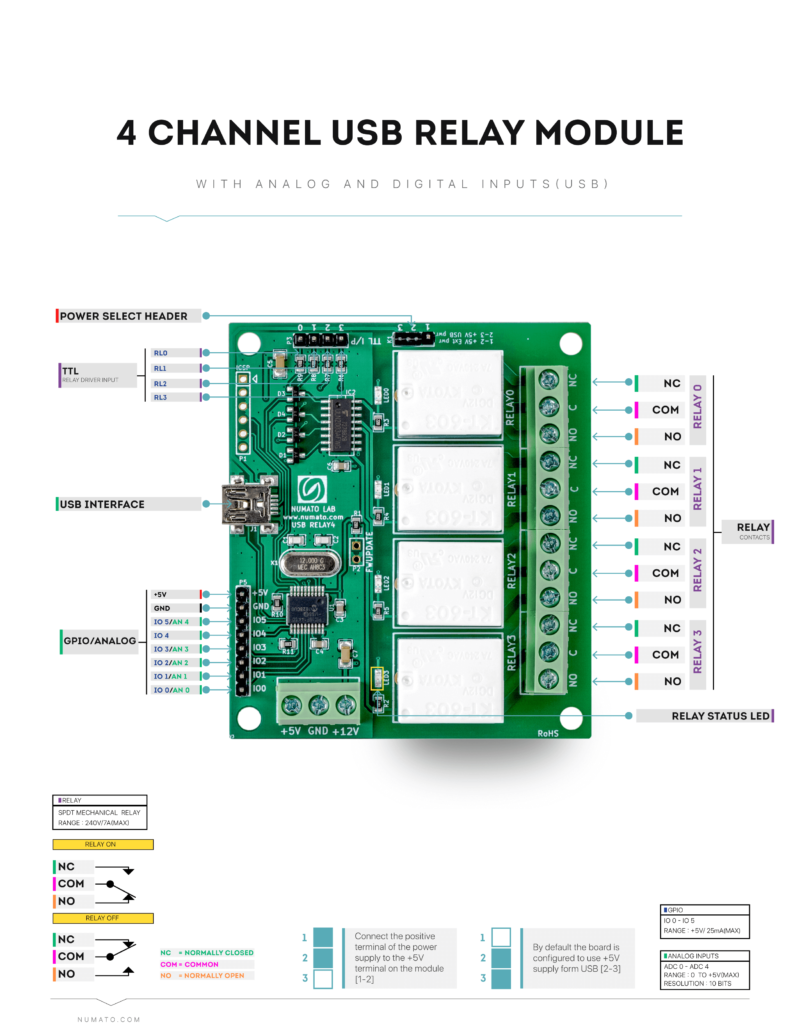 4 Channel USB Relay Module - Wire Diagram