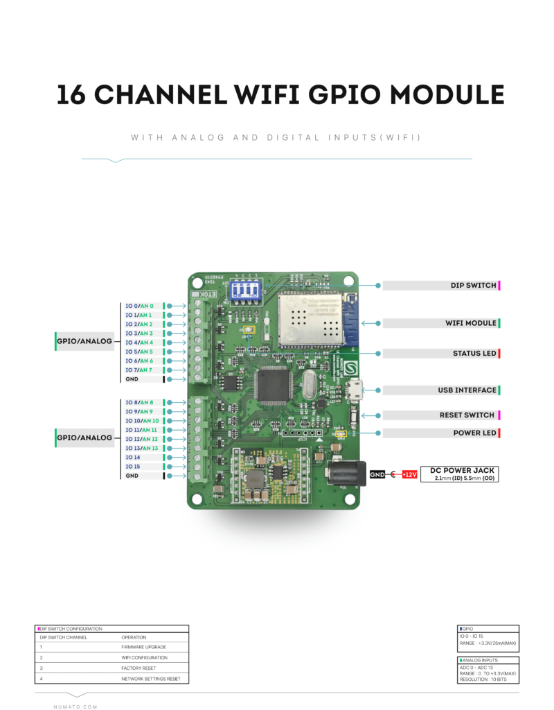 16 Channel WIFI GPIO Module - Wire Diagram