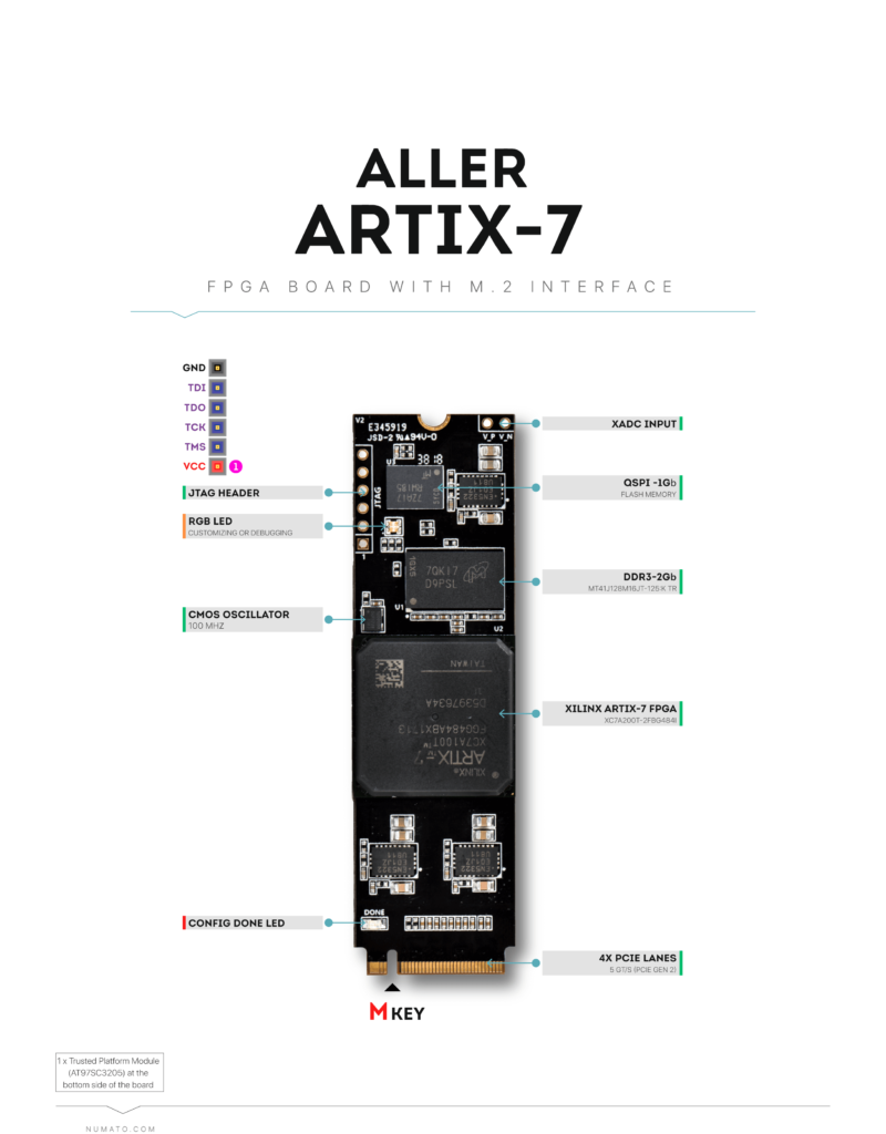 Aller ARTIX-7 Wire Diagram