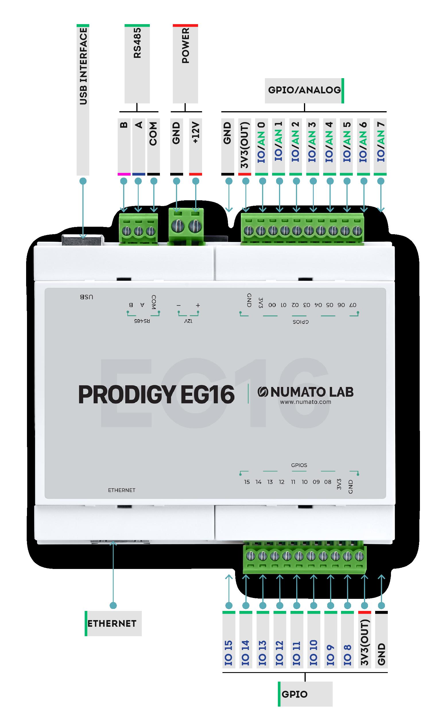 EG16 GPIO Diagram