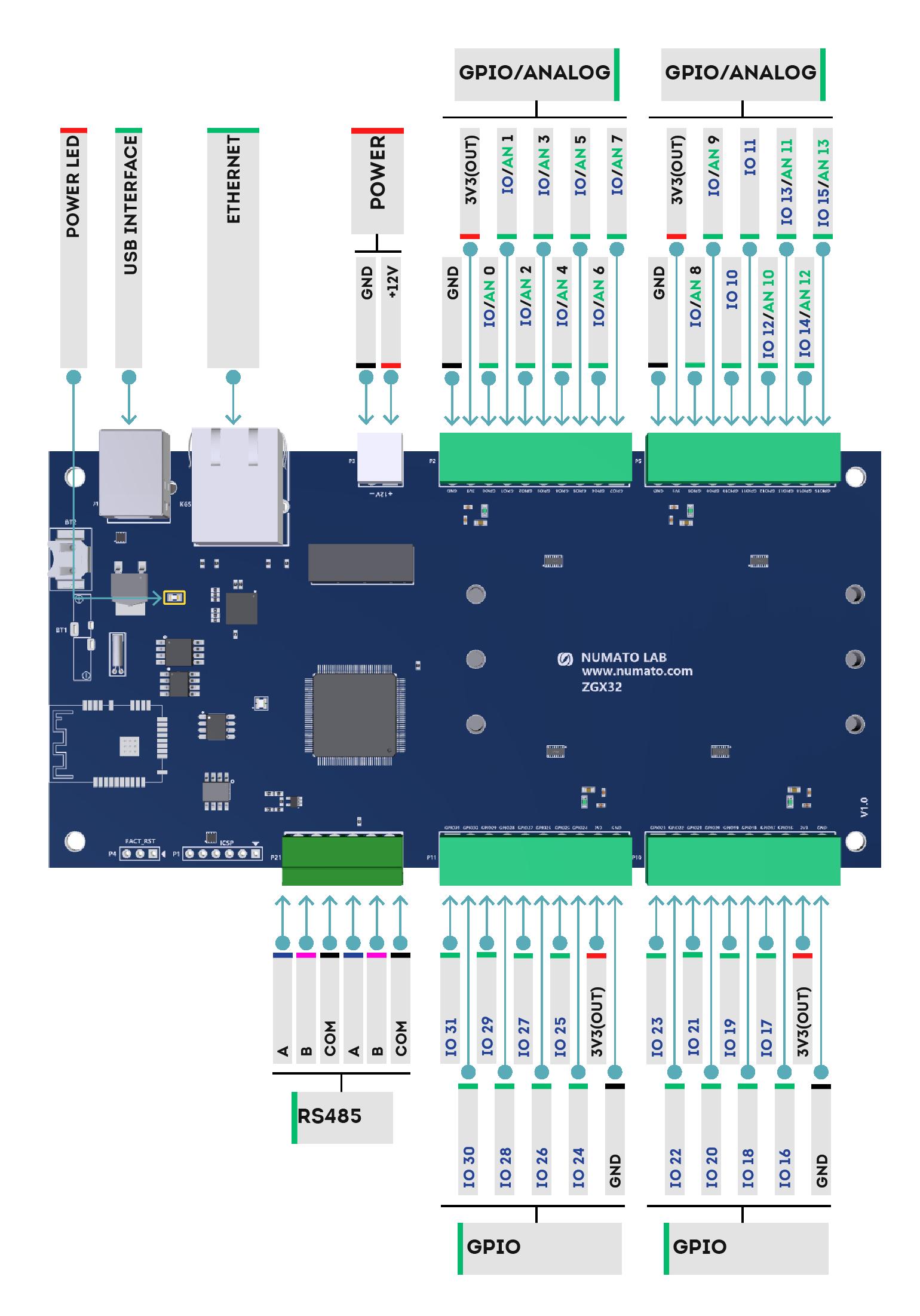 Prodigy ZGX Series – 32 Channel USB/RTU/TCP Modbus GPIO Module
