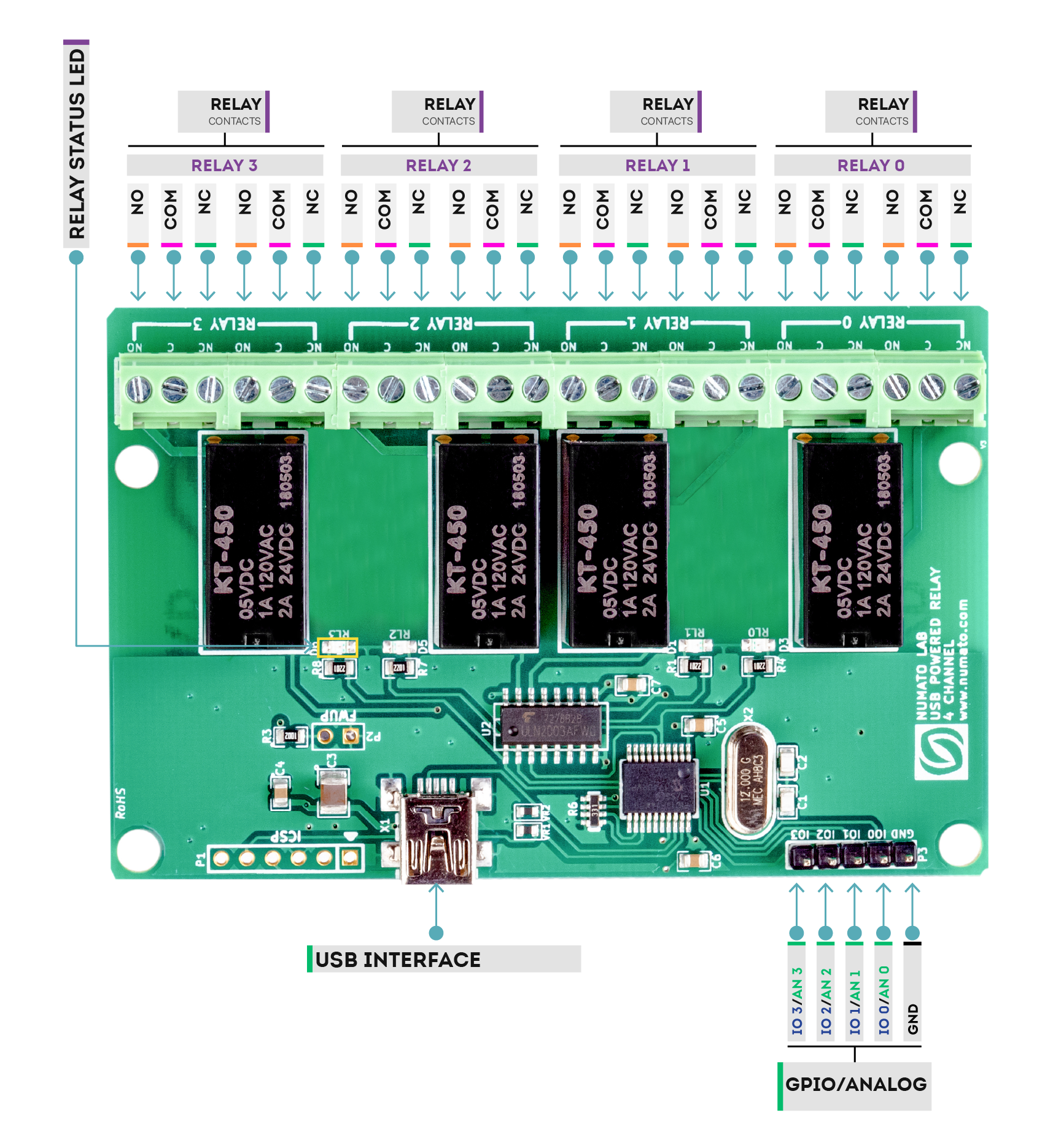 4 Channel USB Powered Relay Module - Wire Diagram
