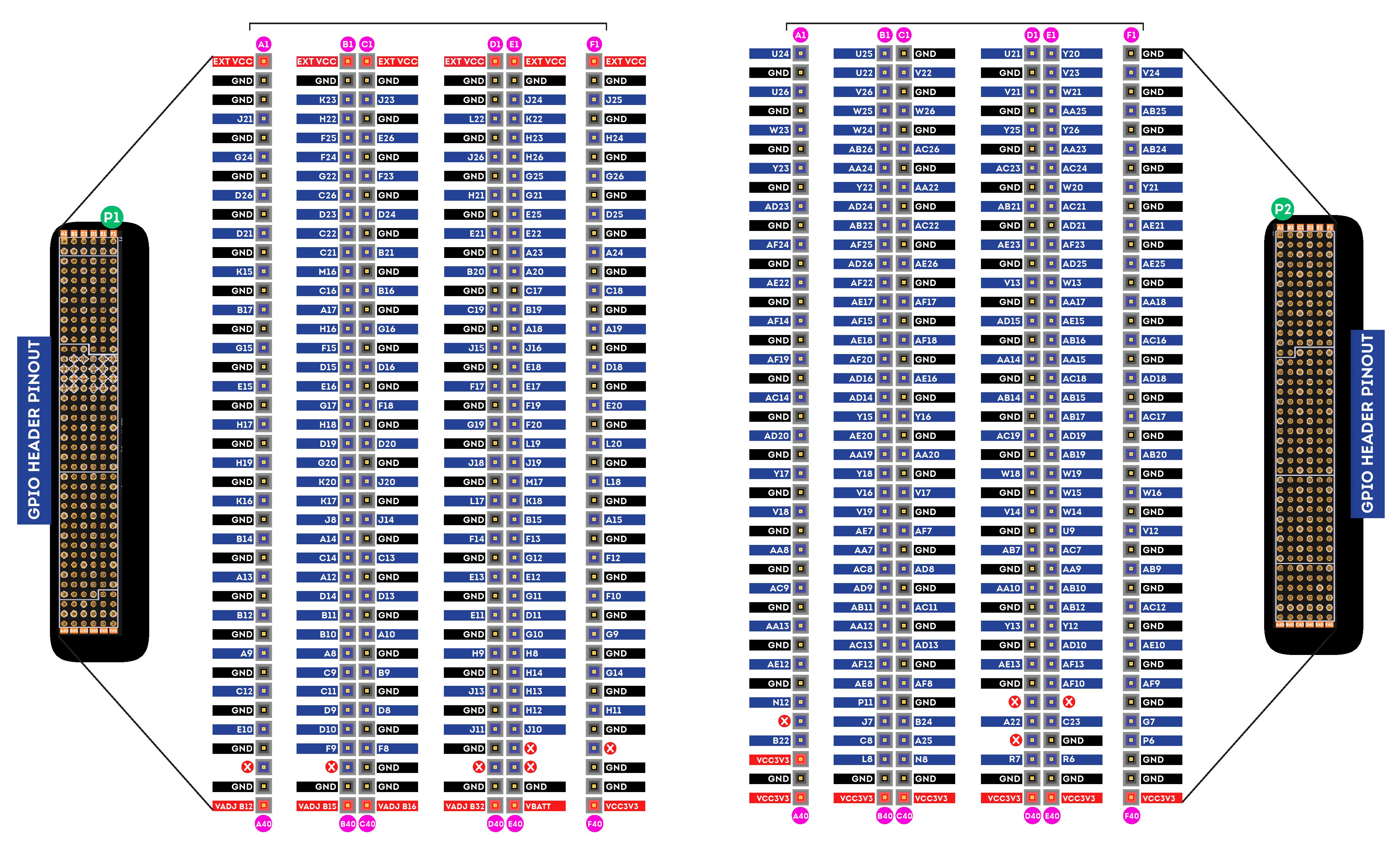 callisto k7 header P1 pinout wired diagram
