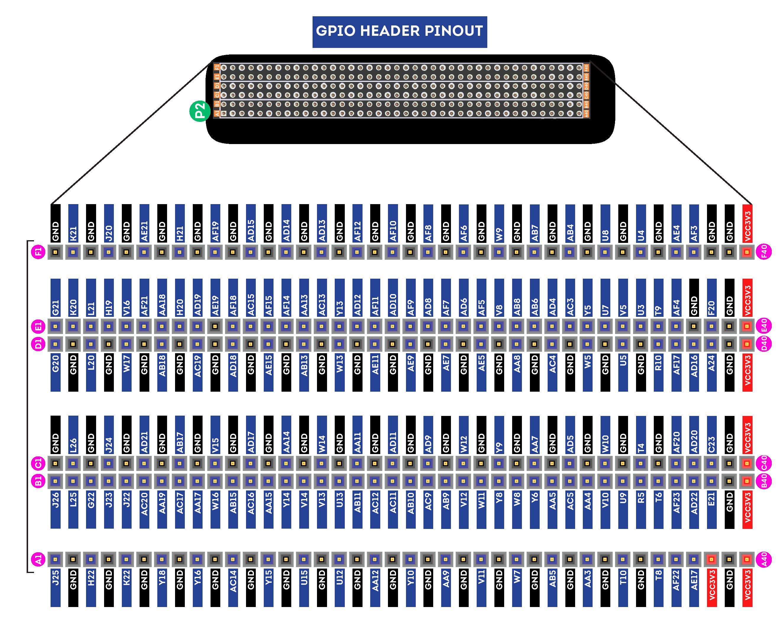 callisto s6 header P2 pinout wired diagram