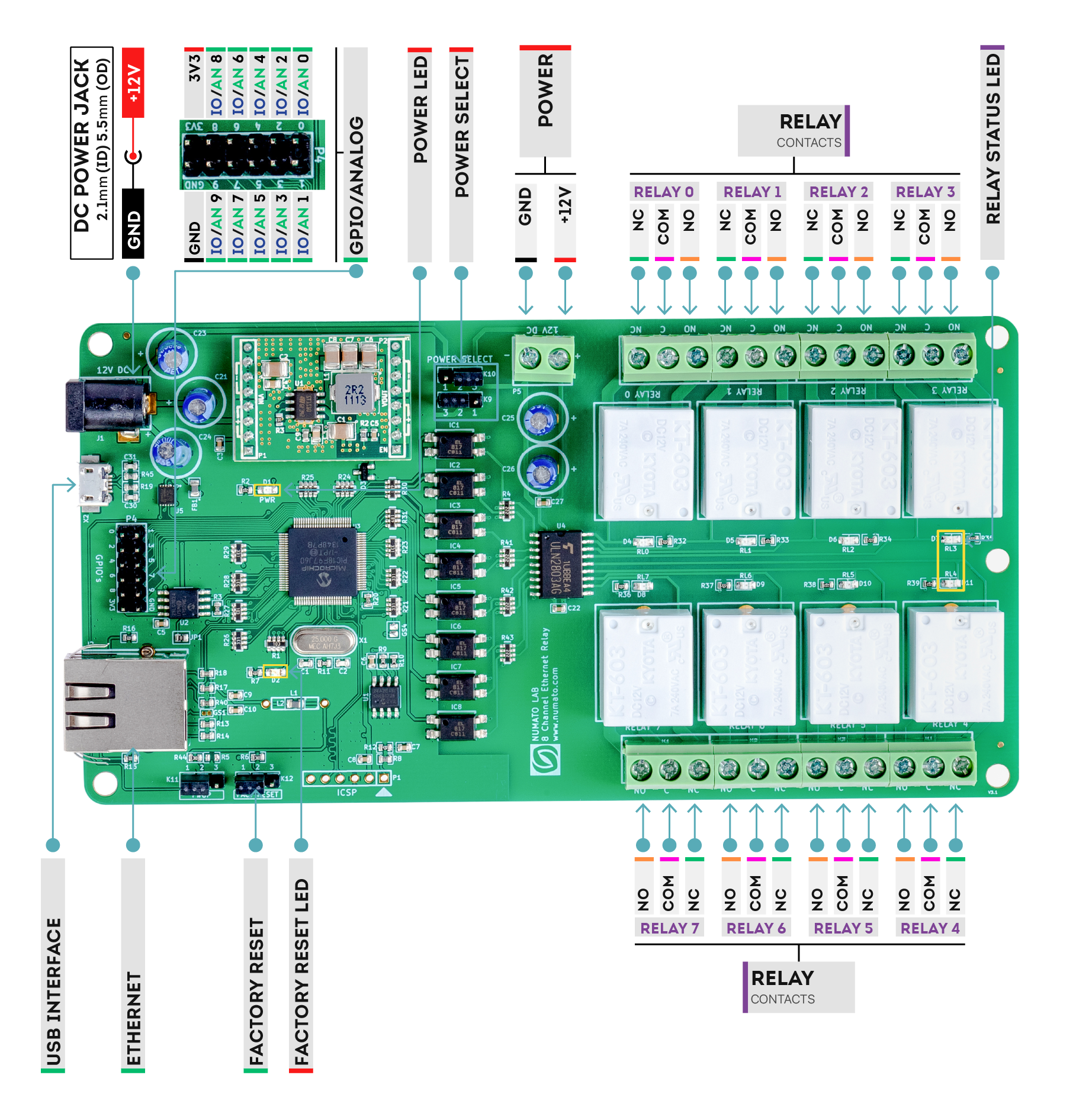 8 Channel Ethernet Relay Module - Wire Diagram