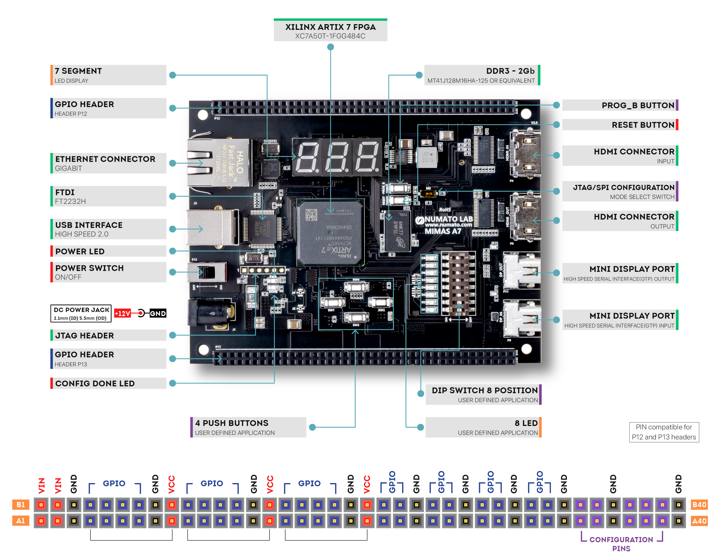 Mimas A7 Artix-7 FPGA Development Board - Wiring Diagram