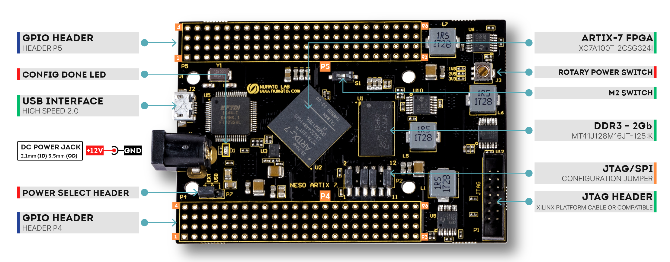 Neso FPGA Artix 7 Dev Board - Wiring Diagram