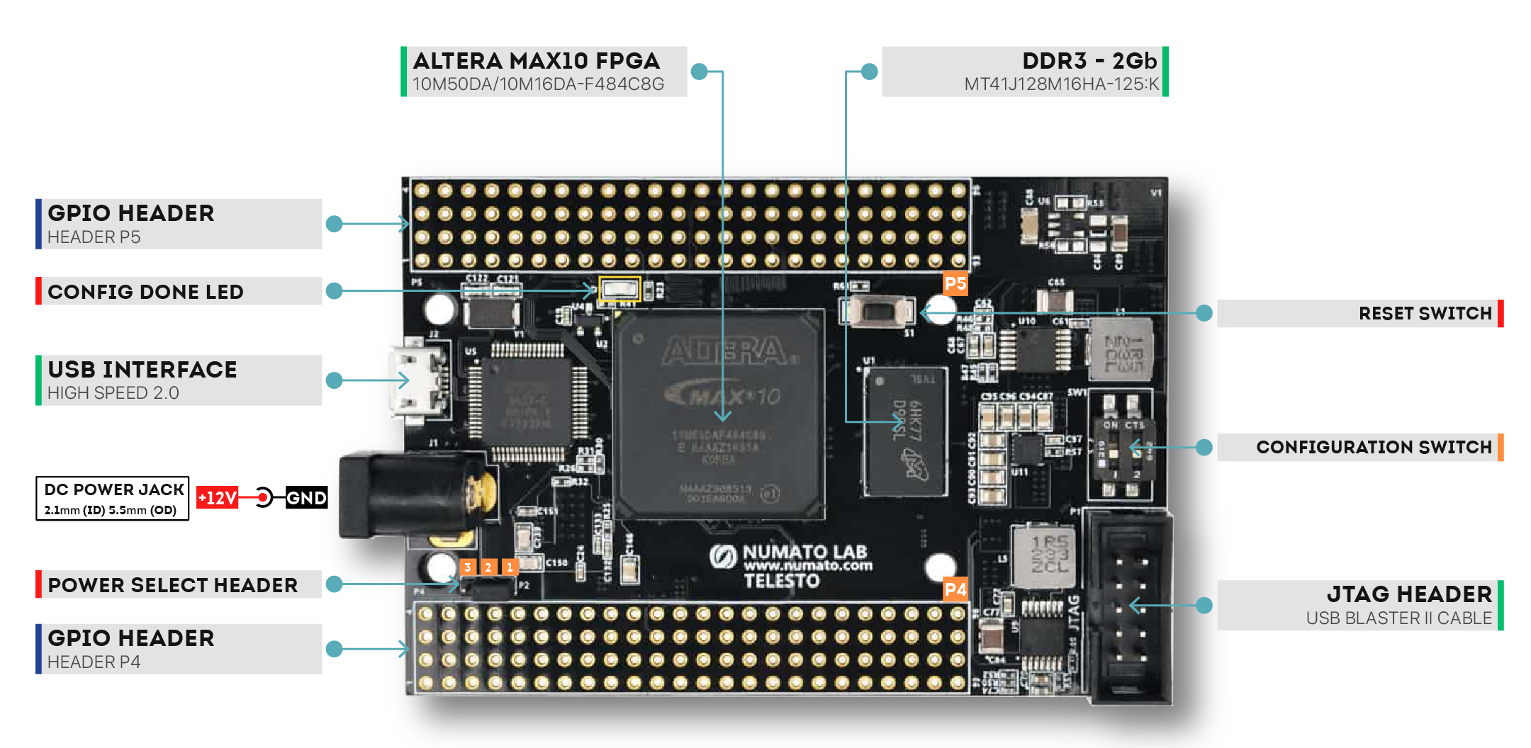 Telesto Altera MAX10 FPGA Board - Wiring Diagram
