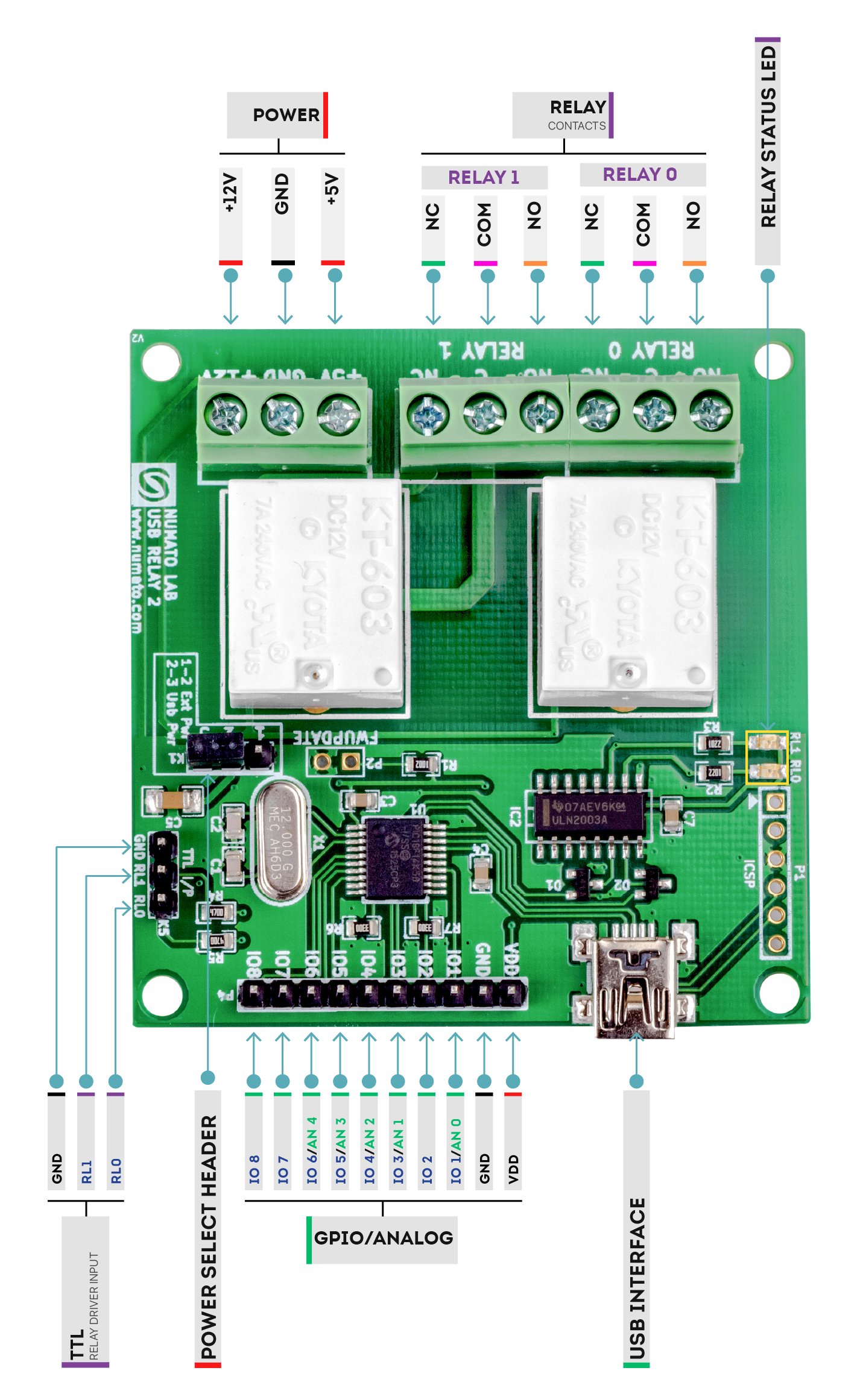 2 Channel USB Relay Module - Wire Diagram