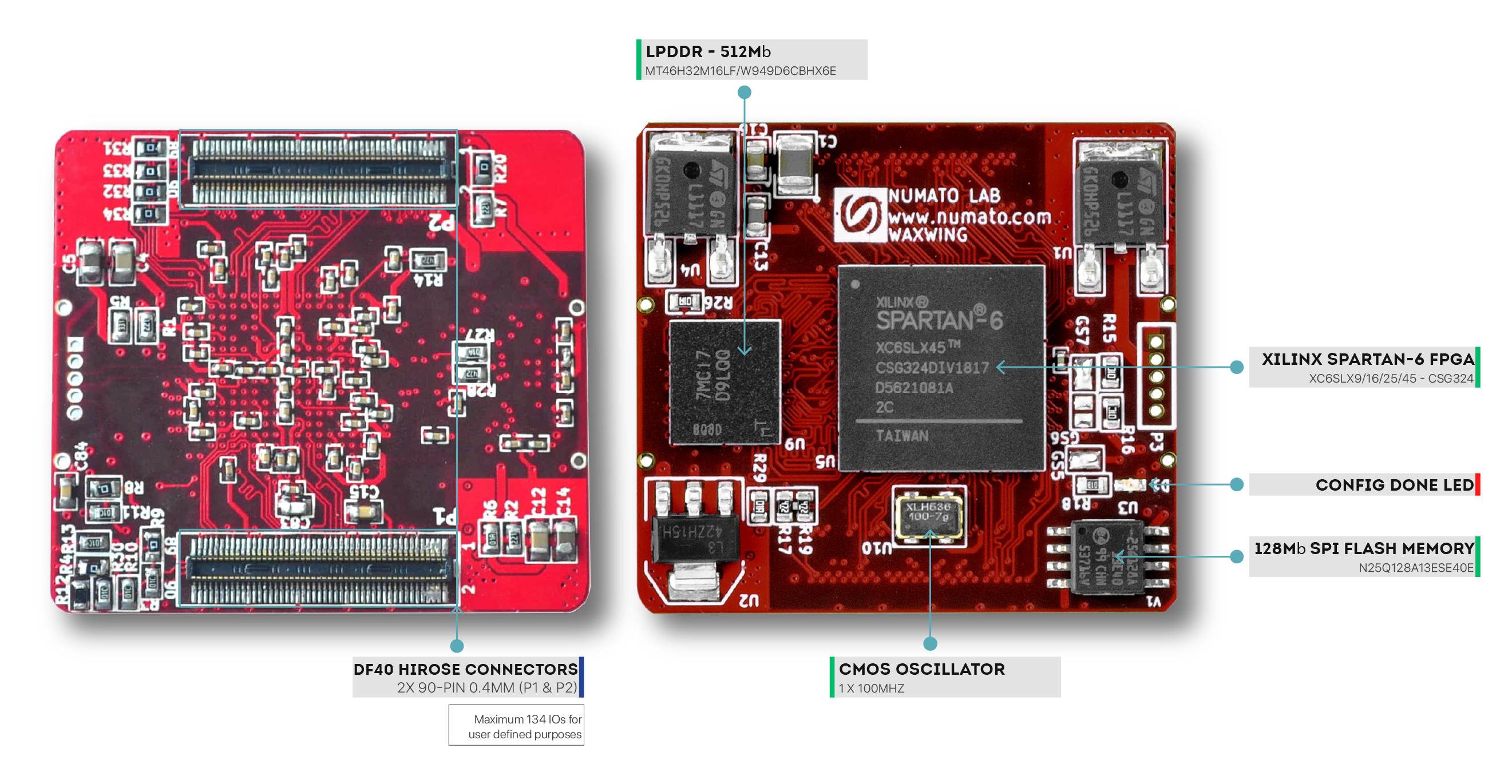 Waxwing Spartan-6 FPGA Module - Wiring Diagram